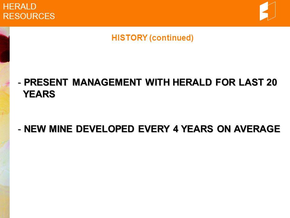 SHARE PRICE DATA HERALD RESOURCES