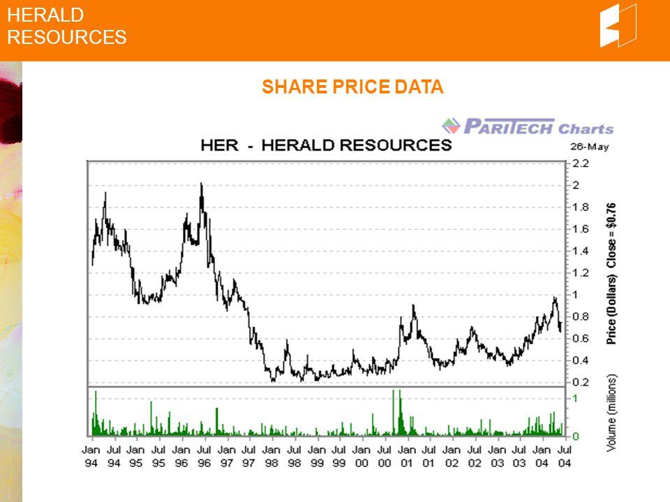 HERALD RESOURCES DAIRI LEAD/ZINC PROJECT DAIRI