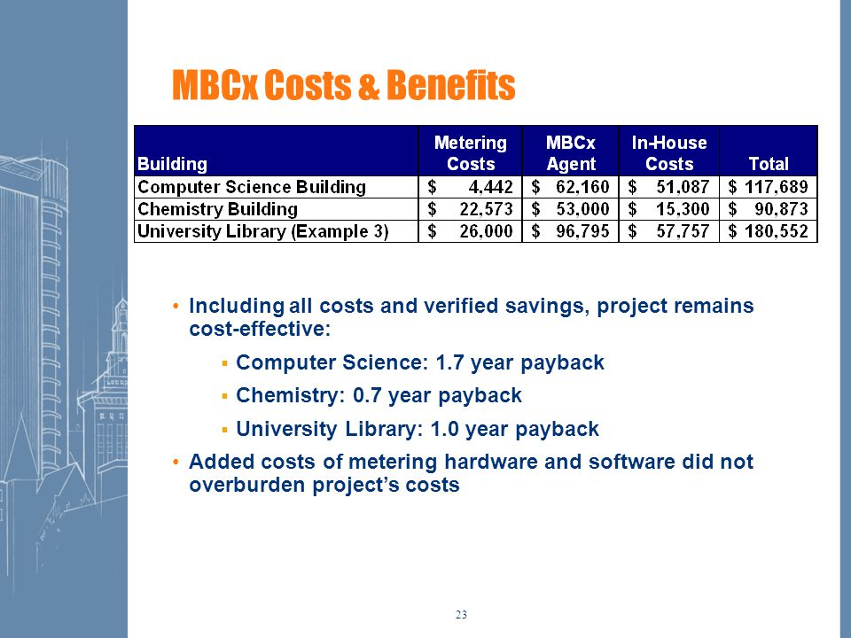 23 MBCx Costs & Benefits Including all costs and verified savings, project remains cost-effective:  Computer Science: 1.7 year payback  Chemistry: 0.7 year payback  University Library: 1.0 year payback Added costs of metering hardware and software did not overburden project's costs