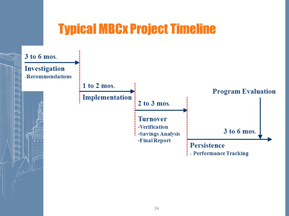 24 Typical MBCx Project Timeline 3 to 6 mos. Investigation -Recommendations 1 to 2 mos.