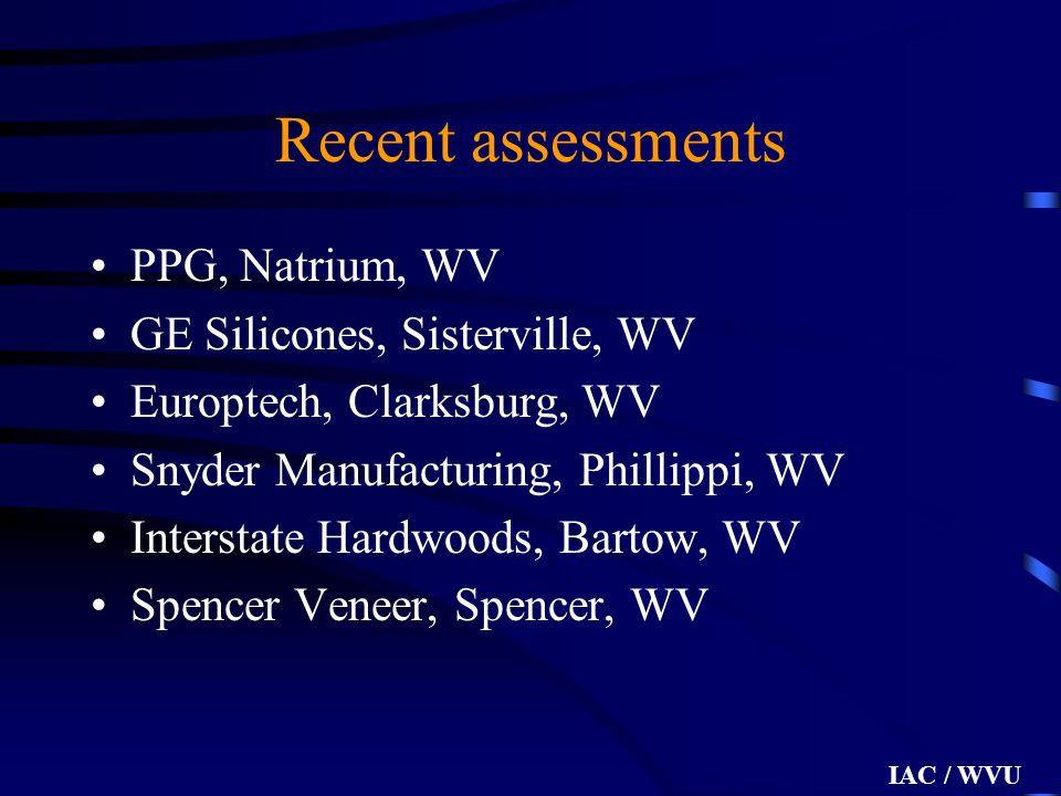 IAC / WVU Recent assessments PPG, Natrium, WV GE Silicones, Sisterville, WV Europtech, Clarksburg, WV Snyder Manufacturing, Phillippi, WV Interstate Hardwoods, Bartow, WV Spencer Veneer, Spencer, WV