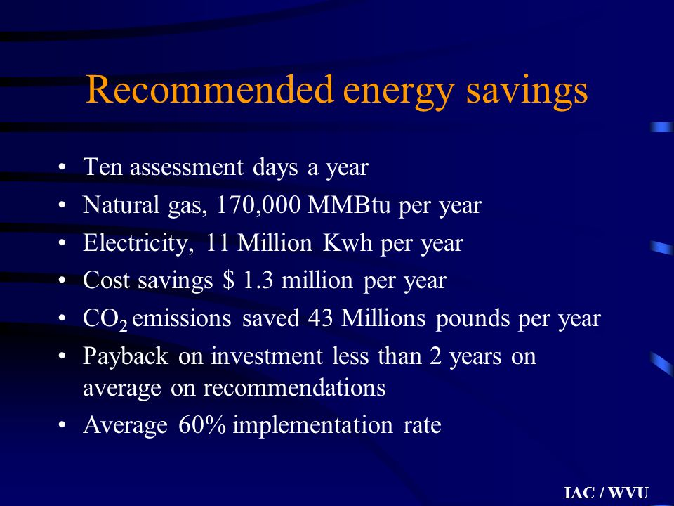 IAC / WVU Recommended energy savings Ten assessment days a year Natural gas, 170,000 MMBtu per year Electricity, 11 Million Kwh per year Cost savings $ 1.3 million per year CO 2 emissions saved 43 Millions pounds per year Payback on investment less than 2 years on average on recommendations Average 60% implementation rate