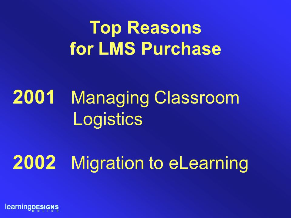 Top Reasons for LMS Purchase 2001 Managing Classroom Logistics 2002 Migration to eLearning