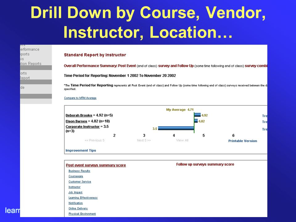 Drill Down by Course, Vendor, Instructor, Location…
