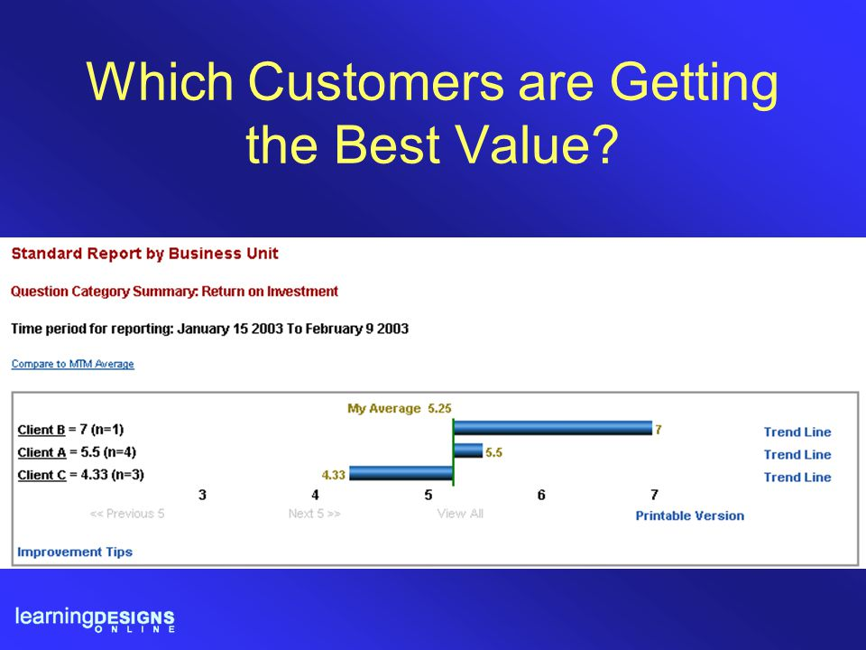 Which Customers are Getting the Best Value