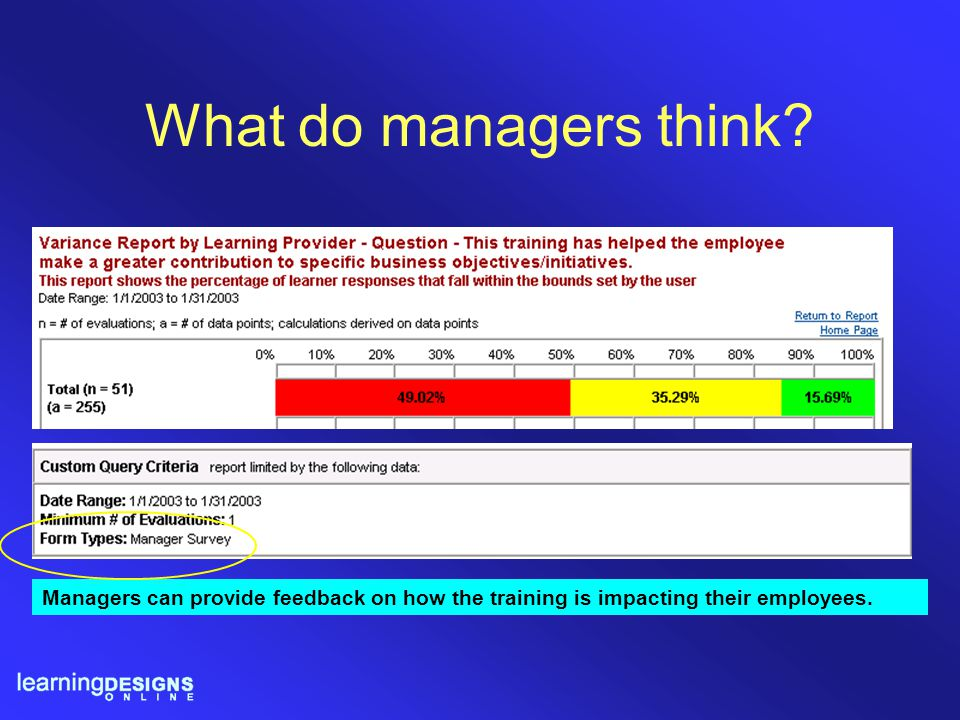 What do managers think? Managers can provide feedback on how the training is impacting their employees.