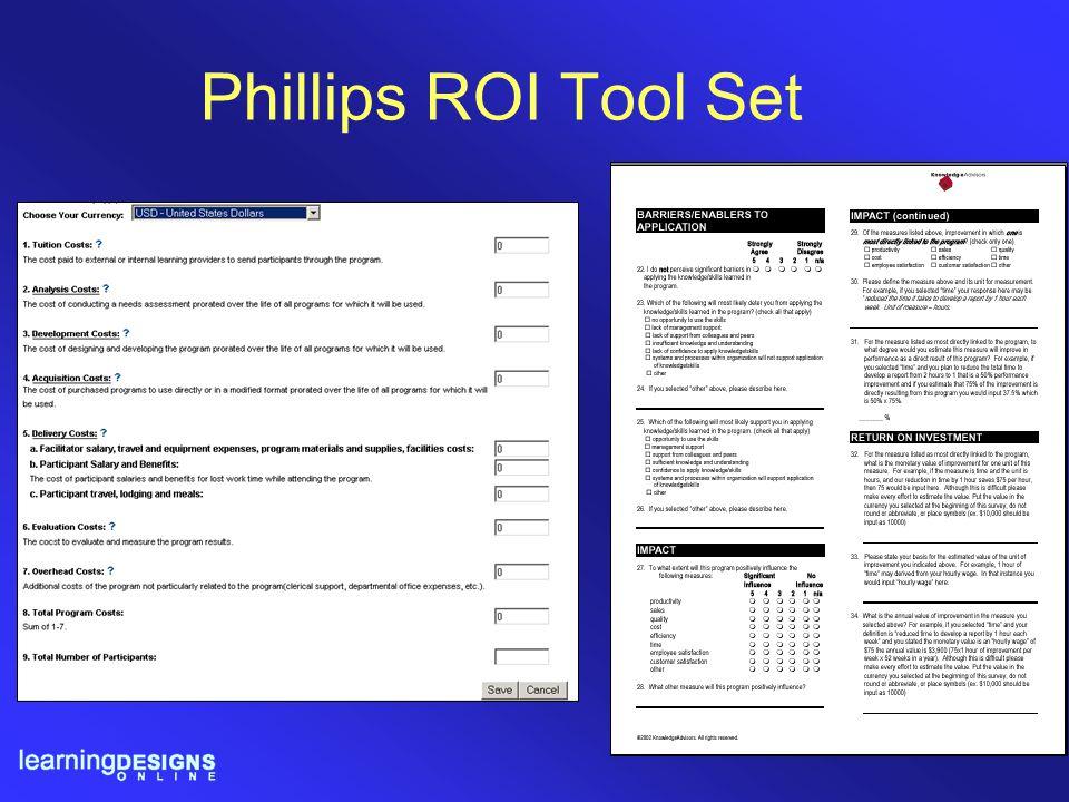 Phillips ROI Tool Set