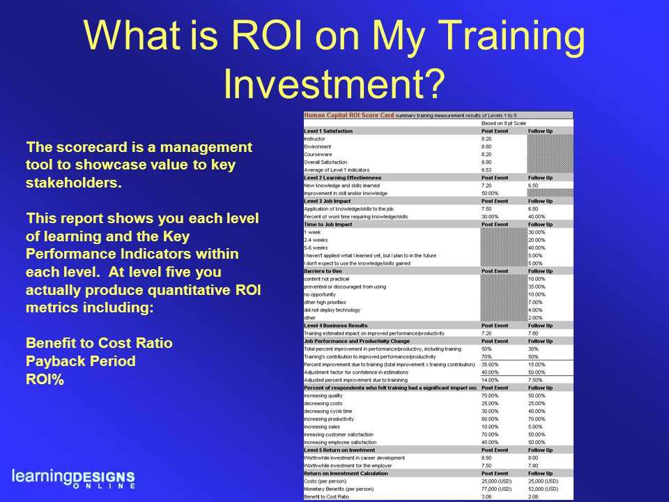 What is ROI on My Training Investment? The scorecard is a management tool to showcase value to key stakeholders. This report shows you each level of l