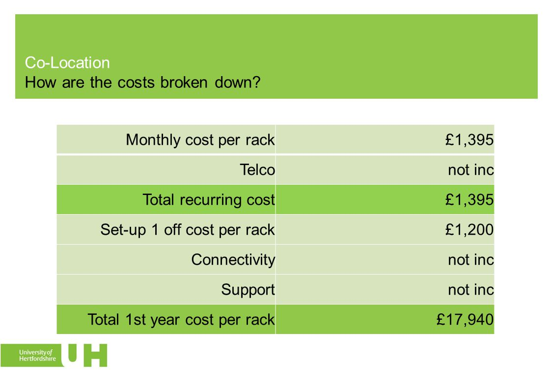 Co-Location How are the costs broken down.