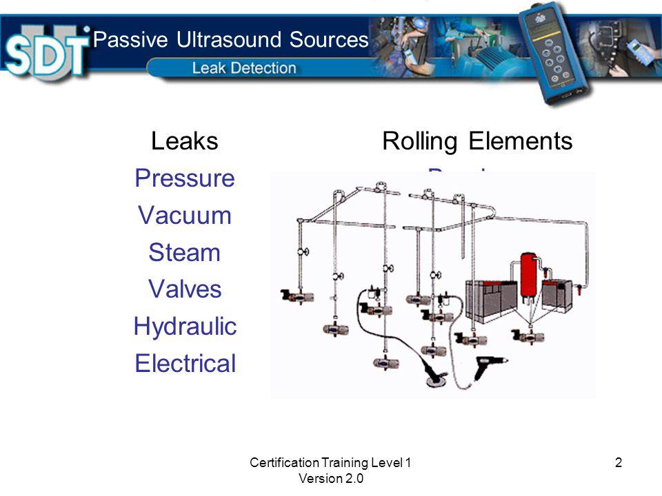 Certification Training Level 1 Version 2.0 12 Pressure differential Orifice size and shape Fluid viscosity Pressure - Vacuum Leak factor factors affecting leaks