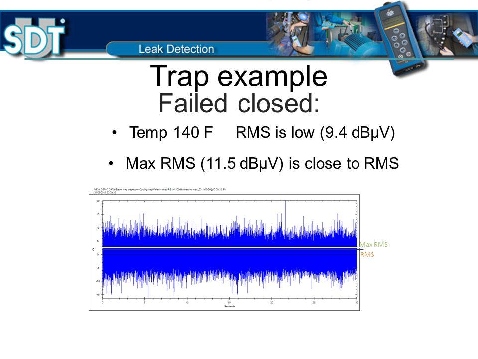 Trap example Good trap: Temp 225 F Max RMS (43.3 dBµV) is higher than RMS (29.7 dBµV) Peak (51.7 dBµV) RMS Max RMS