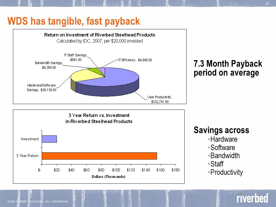 © 2006 RIVERBED TECHNOLOGY, INC – CONFIDENTIAL 22 WDS has tangible, fast payback 7.3 Month Payback period on average Savings across ▪Hardware ▪Software ▪Bandwidth ▪Staff ▪Productivity