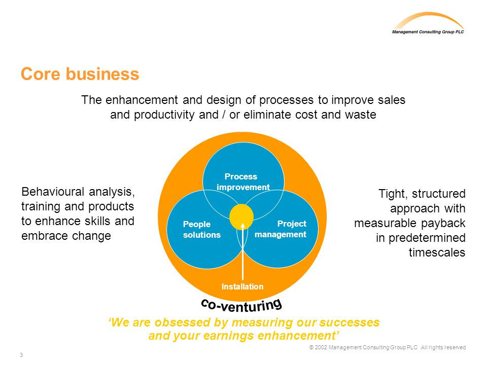 © 2002 Management Consulting Group PLC All rights reserved 3 Project management People solutions Process improvement The enhancement and design of processes to improve sales and productivity and / or eliminate cost and waste Behavioural analysis, training and products to enhance skills and embrace change Tight, structured approach with measurable payback in predetermined timescales 'We are obsessed by measuring our successes and your earnings enhancement' Core business Installation