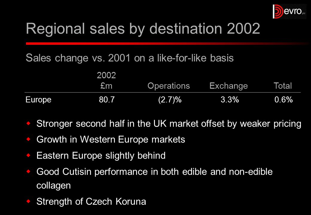 Regional sales by destination 2002 S ales change vs.