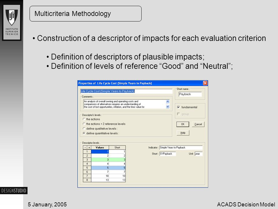 5 January, 2005ACADS Decision Model Multicriteria Methodology Construction of a descriptor of impacts for each evaluation criterion Definition of desc