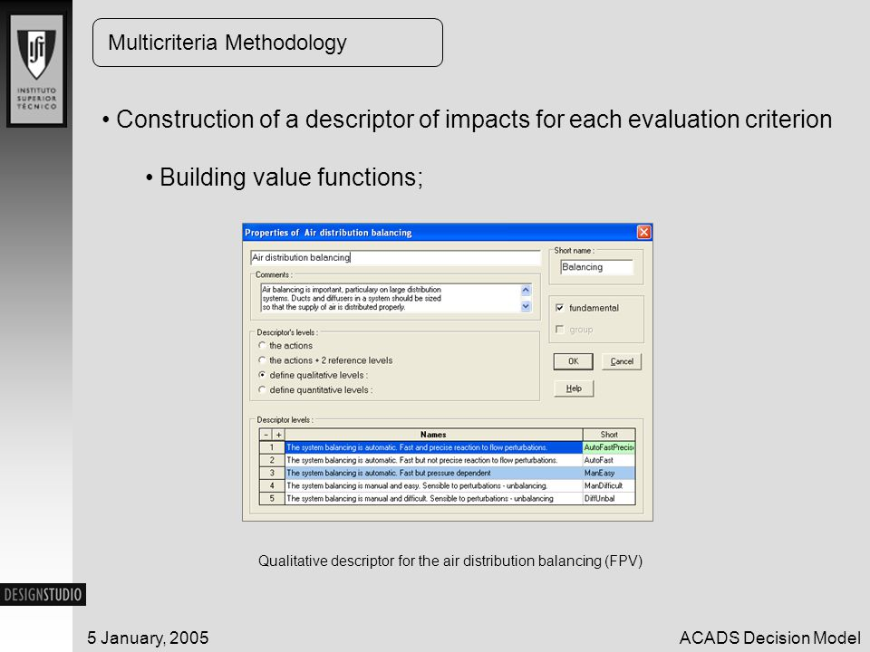 5 January, 2005ACADS Decision Model Multicriteria Methodology Construction of a descriptor of impacts for each evaluation criterion Building value fun