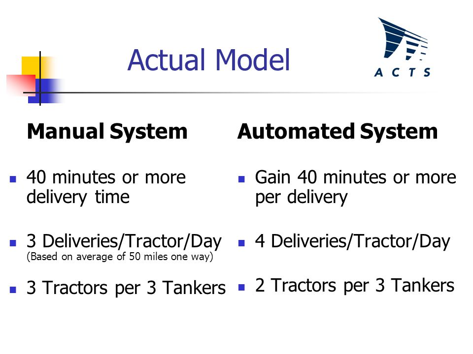 Actual Model Manual System 40 minutes or more delivery time 3 Deliveries/Tractor/Day (Based on average of 50 miles one way) 3 Tractors per 3 Tankers Automated System Gain 40 minutes or more per delivery 4 Deliveries/Tractor/Day 2 Tractors per 3 Tankers