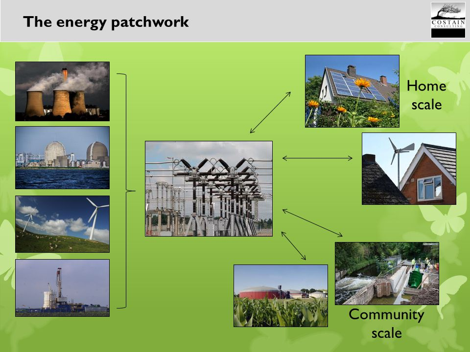 Home scale Community scale The energy patchwork