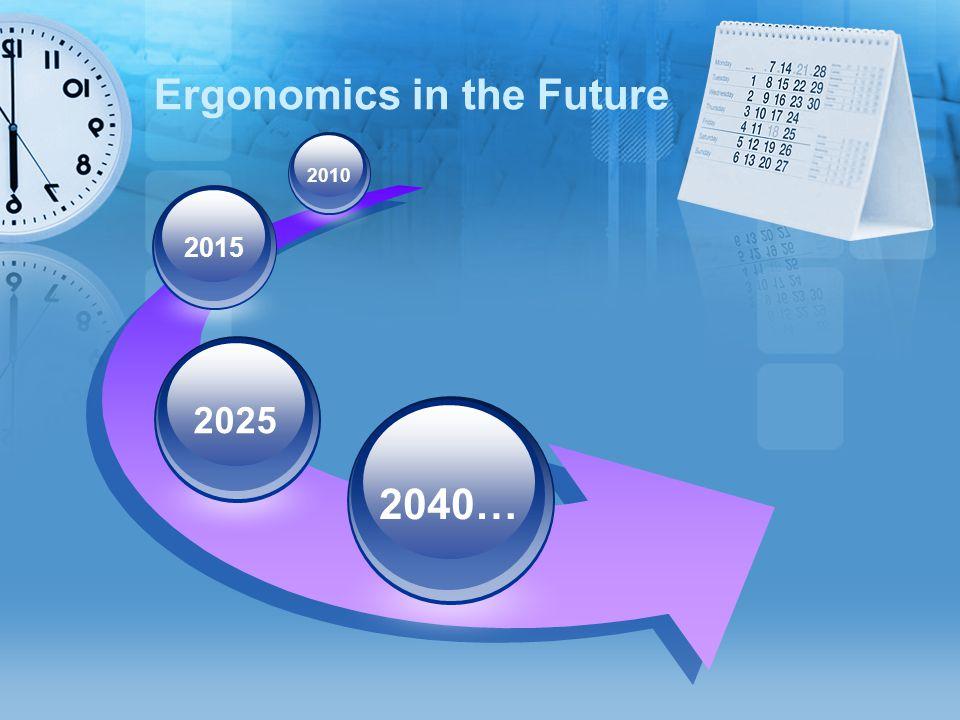 2040… 2025 2015 2010 Ergonomics in the Future