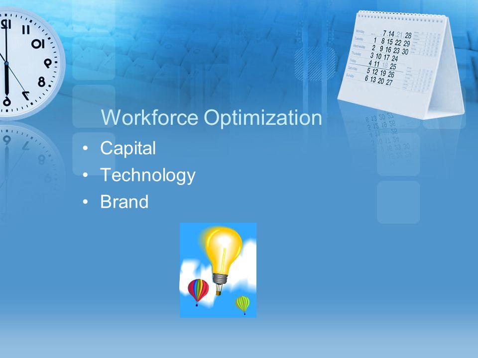 Workforce Optimization Capital Technology Brand