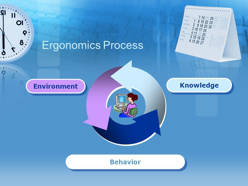 Knowledge Environment Behavior Ergonomics Process