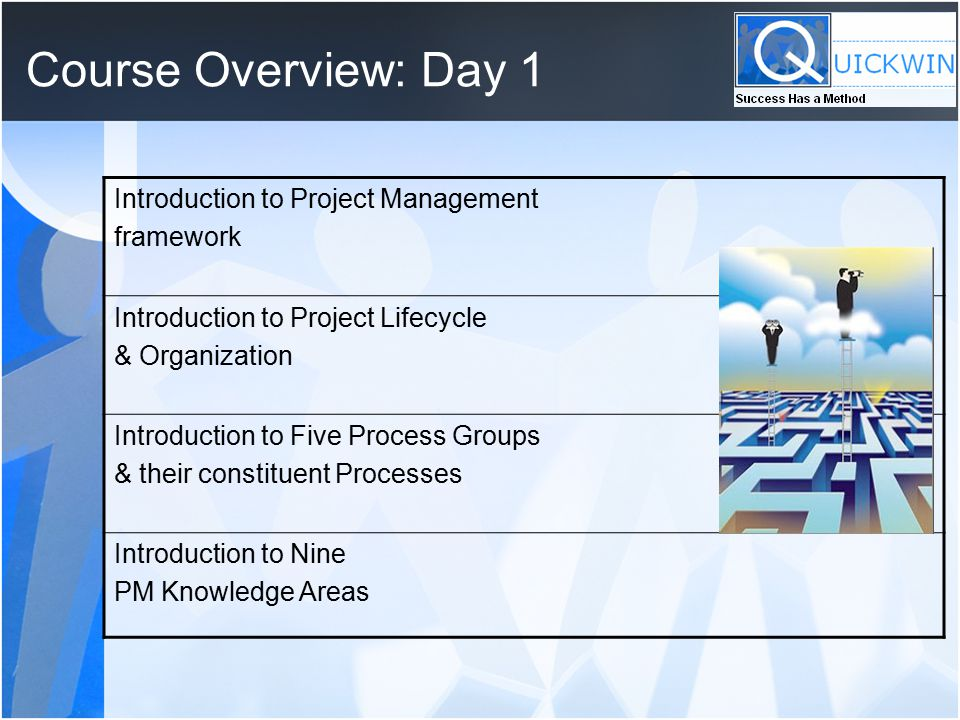 Course Overview: Day 1 Introduction to Project Management framework Introduction to Project Lifecycle & Organization Introduction to Five Process Groups & their constituent Processes Introduction to Nine PM Knowledge Areas