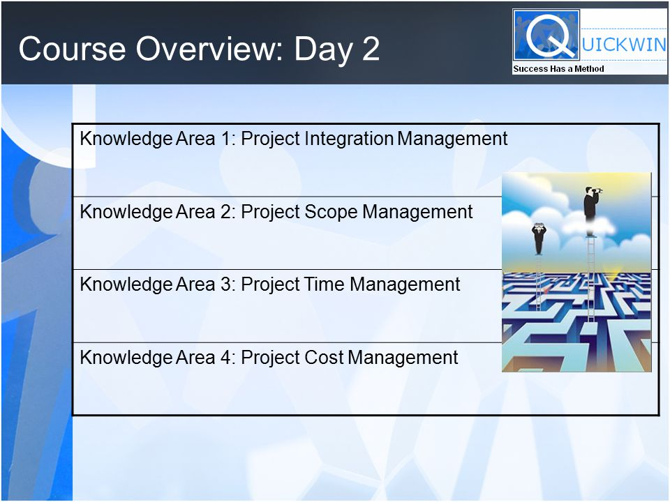 Course Overview: Day 2 Knowledge Area 1: Project Integration Management Knowledge Area 2: Project Scope Management Knowledge Area 3: Project Time Management Knowledge Area 4: Project Cost Management