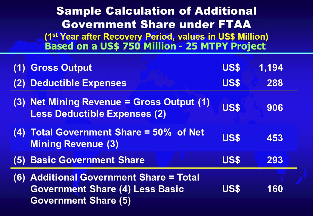 Sample Calculation of Additional Government Share under FTAA (1 st Year after Recovery Period, values in US$ Million) (1) Gross OutputUS$1,194 (2)Deductible ExpensesUS$288 (3)Net Mining Revenue = Gross Output (1) Less Deductible Expenses (2) US$906 (4) Total Government Share = 50% of Net Mining Revenue (3) US$453 (5)Basic Government ShareUS$293 (6)Additional Government Share = Total Government Share (4) Less Basic Government Share (5) US$160 Based on a US$ 750 Million - 25 MTPY Project