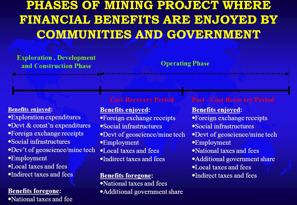 PHASES OF MINING PROJECT WHERE FINANCIAL BENEFITS ARE ENJOYED BY COMMUNITIES AND GOVERNMENT Exploration, Development and Construction Phase Operating Phase Cost Recovery PeriodPost - Cost Recovery Period Benefits enjoyed:  Exploration expenditures  Devt & const'n expenditures  Foreign exchange receipts  Social infrastructures  Dev't of geoscience/mine tech  Employment  Local taxes and fees  Indirect taxes and fees Benefits foregone:  National taxes and fee Benefits enjoyed:  Foreign exchange receipts  Social infrastructures  Devt of geoscience/mine tech  Employment  Local taxes and fees  Indirect taxes and fees Benefits foregone:  National taxes and fees  Additional government share Benefits enjoyed:  Foreign exchange receipts  Social infrastructures  Devt of geoscience/mine tech  Employment  National taxes and fees  Additional government share  Local taxes and fees  Indirect taxes and fees