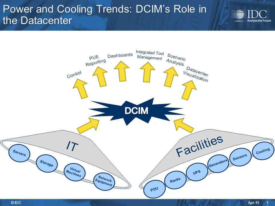 Apr-15 © IDC Power and Cooling Trends: DCIM's Role in the Datacenter 15