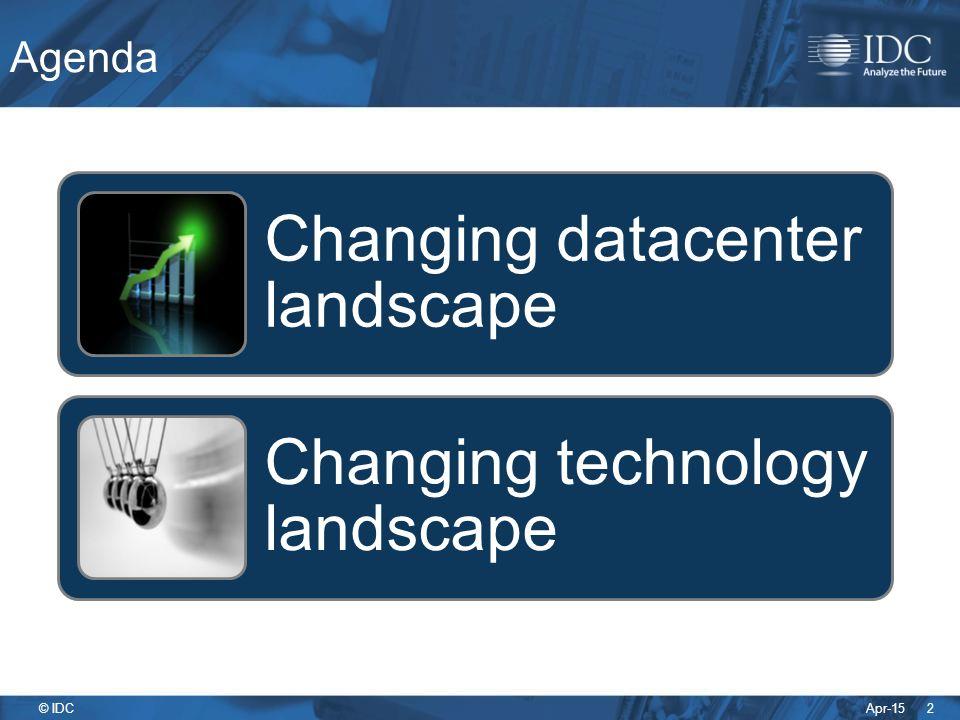 Apr-15 © IDC Agenda Changing datacenter landscape Changing technology landscape 2