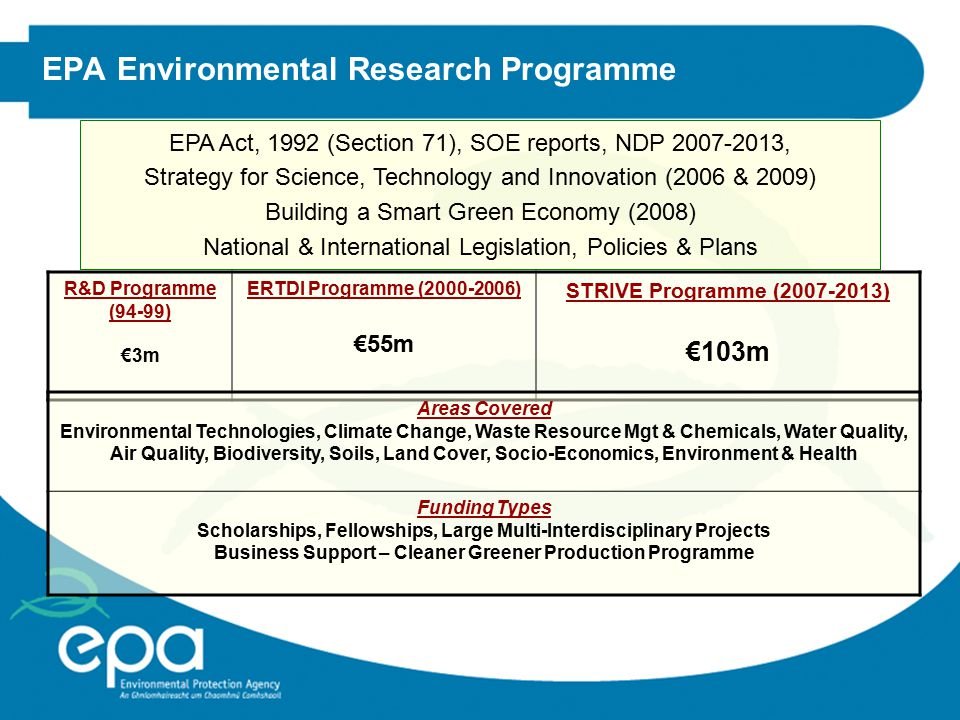 EPA Environmental Research Programme R&D Programme (94-99) €3m ERTDI Programme (2000-2006) €55m STRIVE Programme (2007-2013) €103m Areas Covered Environmental Technologies, Climate Change, Waste Resource Mgt & Chemicals, Water Quality, Air Quality, Biodiversity, Soils, Land Cover, Socio-Economics, Environment & Health Funding Types Scholarships, Fellowships, Large Multi-Interdisciplinary Projects Business Support – Cleaner Greener Production Programme EPA Act, 1992 (Section 71), SOE reports, NDP 2007-2013, Strategy for Science, Technology and Innovation (2006 & 2009) Building a Smart Green Economy (2008) National & International Legislation, Policies & Plans