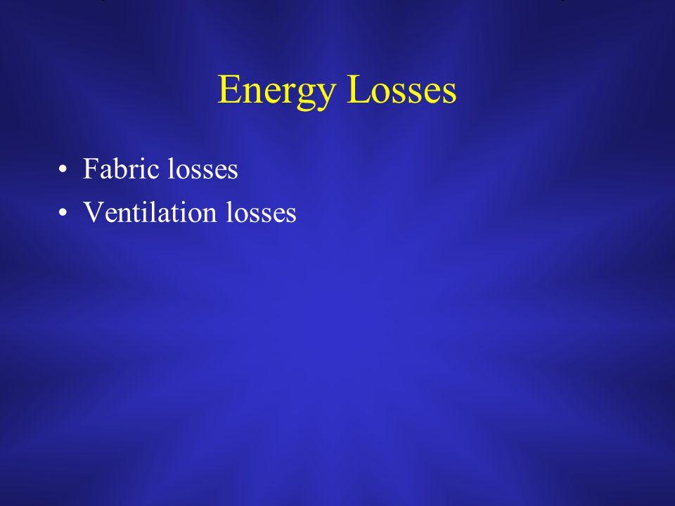 Energy Losses Fabric losses Ventilation losses