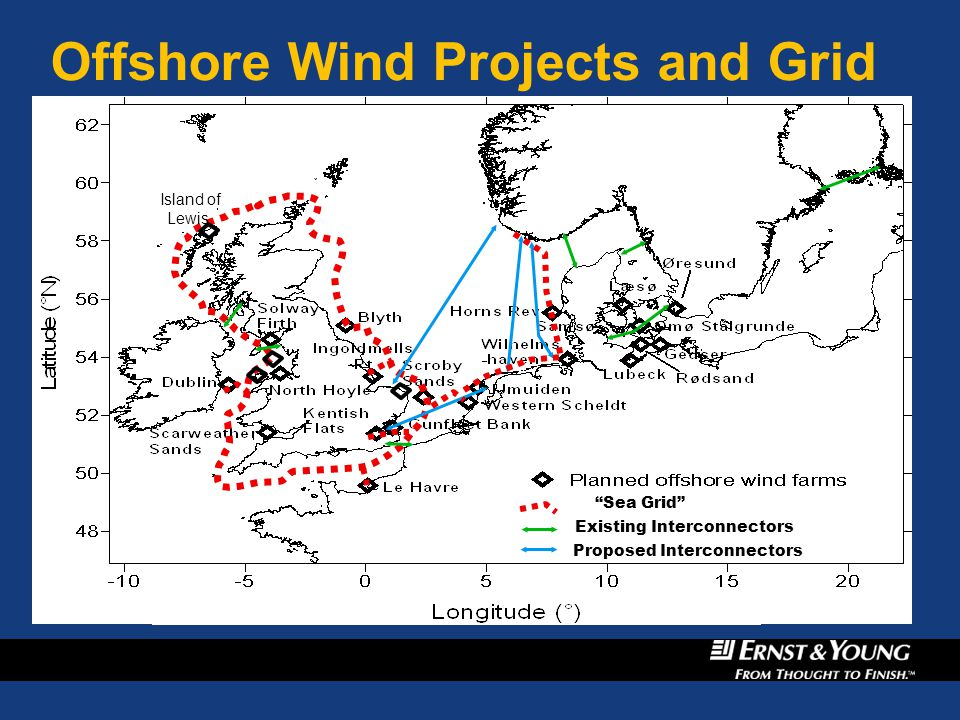 Offshore Wind Projects and Grid Sea Grid Existing Interconnectors Proposed Interconnectors Island of Lewis