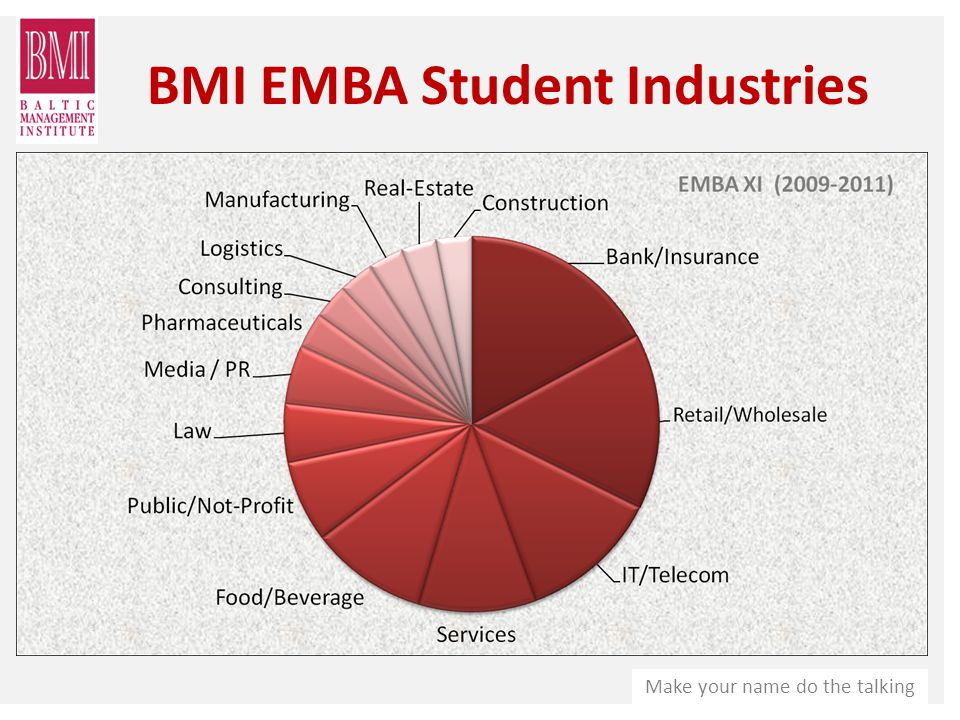 Make your name do the talking BMI EMBA Student Industries