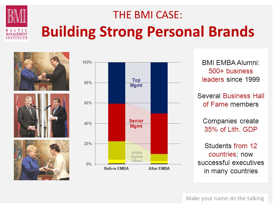 Make your name do the talking THE BMI CASE: Building Strong Personal Brands BMI EMBA Alumni: 500+ business leaders since 1999 Several Business Hall of Fame members Companies create 35% of Lith.