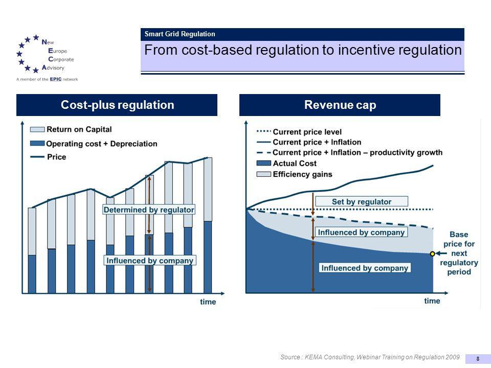 8 Smart Grid Regulation From cost-based regulation to incentive regulation Source : KEMA Consulting, Webinar Training on Regulation 2009 Cost-plus reg