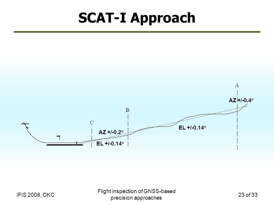 Flight inspection of GNSS-based precision approaches 23 of 33IFIS 2008, OKC SCAT-I Approach AZ +/-0.4 o AZ +/-0.2 o EL +/-0.14 o