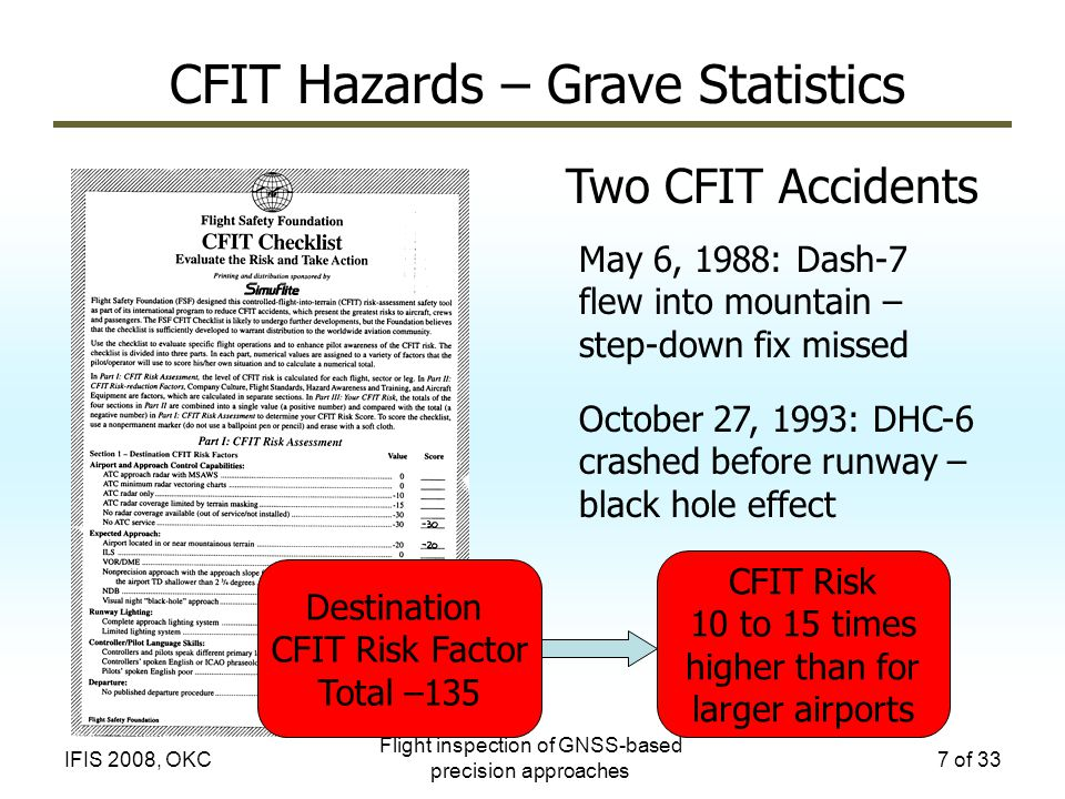 Flight inspection of GNSS-based precision approaches 7 of 33IFIS 2008, OKC Destination CFIT Risk Factor Total –135 CFIT Hazards – Grave Statistics Two CFIT Accidents CFIT Risk 10 to 15 times higher than for larger airports May 6, 1988: Dash-7 flew into mountain – step-down fix missed October 27, 1993: DHC-6 crashed before runway – black hole effect