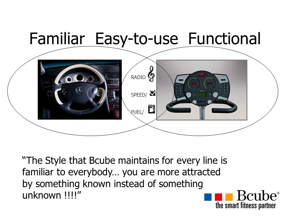 Familiar Easy-to-use Functional The Style that Bcube maintains for every line is familiar to everybody… you are more attracted by something known instead of something unknown !!!! RADIO SPEED/ FUEL/