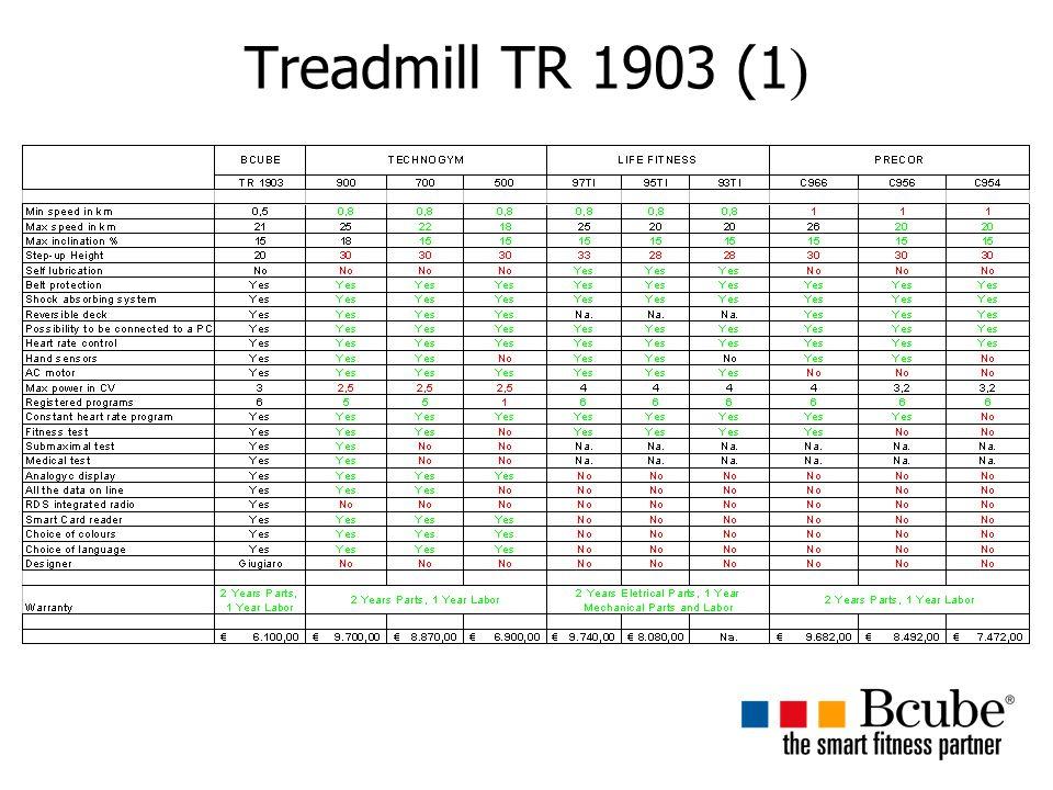 Treadmill TR 1903 (1 )
