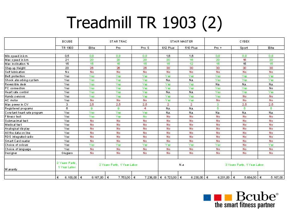Treadmill TR 1903 (2)