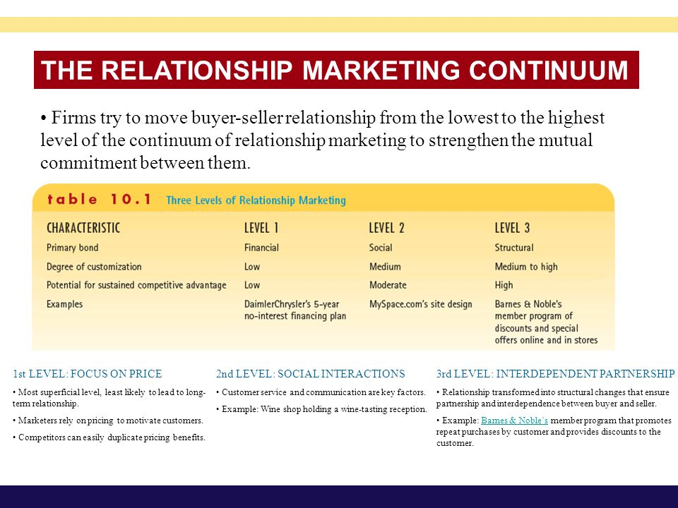 THE RELATIONSHIP MARKETING CONTINUUM Firms try to move buyer-seller relationship from the lowest to the highest level of the continuum of relationship