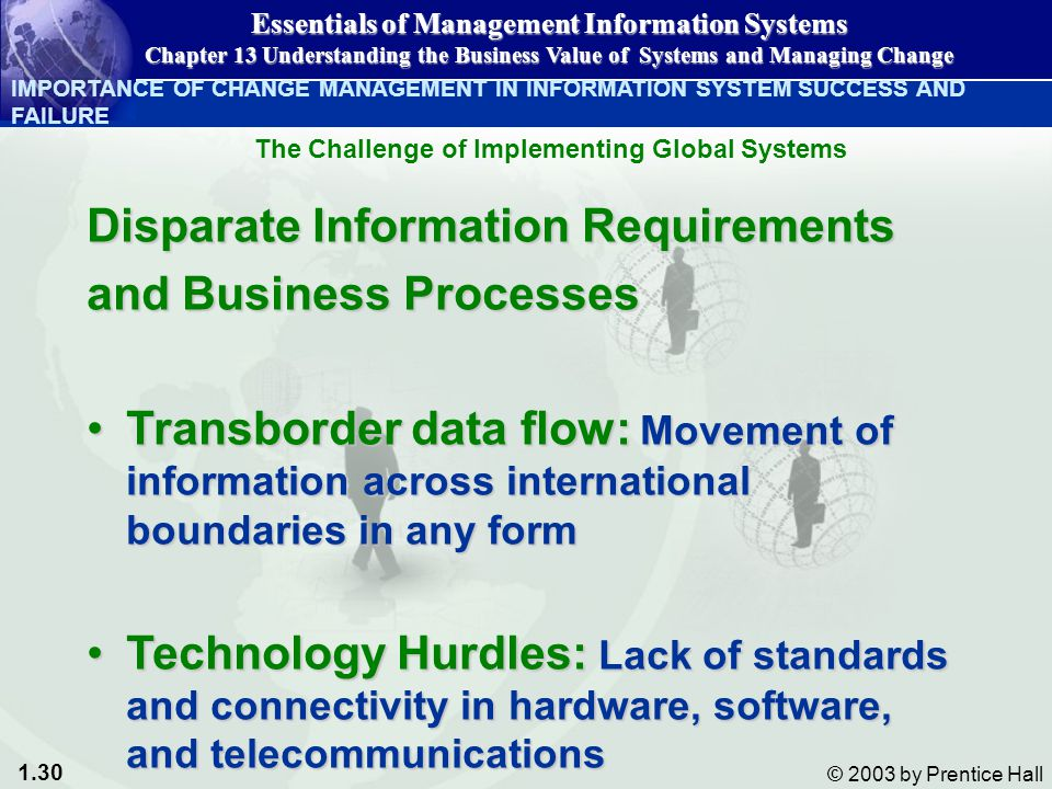 1.30 © 2003 by Prentice Hall Disparate Information Requirements and Business Processes Transborder data flow: Movement of information across international boundaries in any formTransborder data flow: Movement of information across international boundaries in any form Technology Hurdles: Lack of standards and connectivity in hardware, software, and telecommunicationsTechnology Hurdles: Lack of standards and connectivity in hardware, software, and telecommunications IMPORTANCE OF CHANGE MANAGEMENT IN INFORMATION SYSTEM SUCCESS AND FAILURE Essentials of Management Information Systems Chapter 13 Understanding the Business Value of Systems and Managing Change The Challenge of Implementing Global Systems