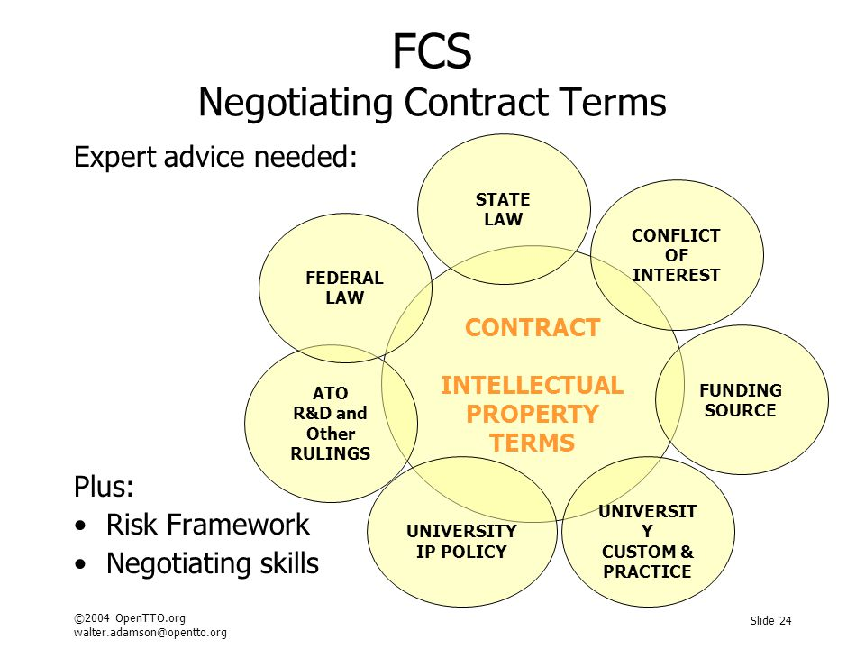©2004 OpenTTO.org walter.adamson@opentto.org Slide 24 Expert advice needed: Plus: Risk Framework Negotiating skills FCS Negotiating Contract Terms CON