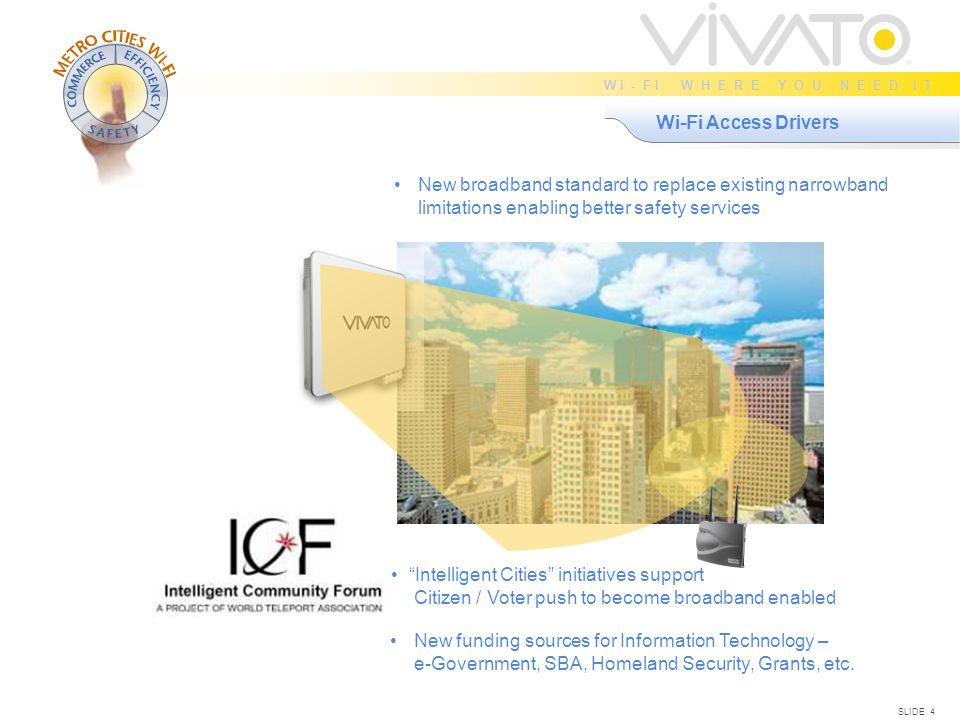 SLIDE 4 W i - F I W H E R E Y O U N E E D I T Intelligent Cities initiatives support Citizen / Voter push to become broadband enabled New funding sources for Information Technology – e-Government, SBA, Homeland Security, Grants, etc.