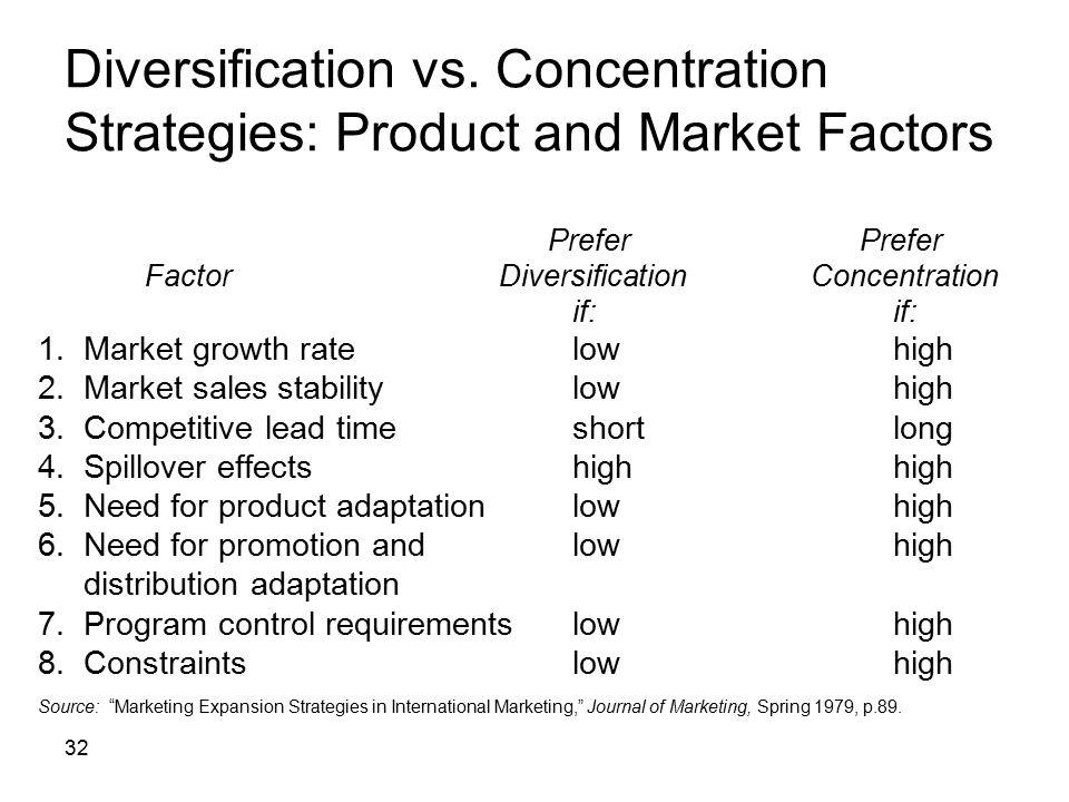 32 Diversification vs. Concentration Strategies: Product and Market Factors Prefer Prefer Factor Diversification Concentrationif: 1. Market growth rat