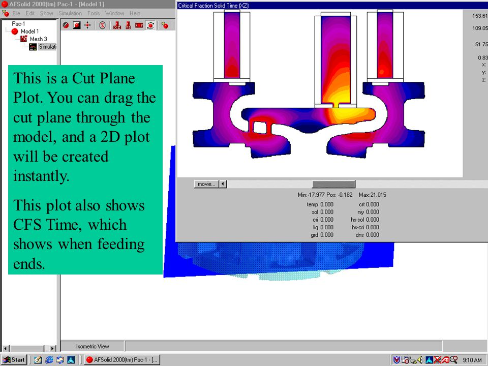 This is a Cut Plane Plot. You can drag the cut plane through the model, and a 2D plot will be created instantly. This plot also shows CFS Time, which