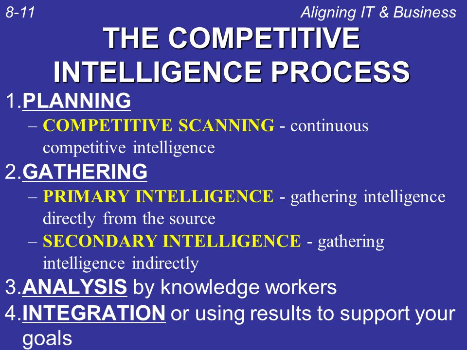 THE COMPETITIVE INTELLIGENCE PROCESS 1.PLANNING –COMPETITIVE SCANNING - continuous competitive intelligence 2.GATHERING –PRIMARY INTELLIGENCE - gather