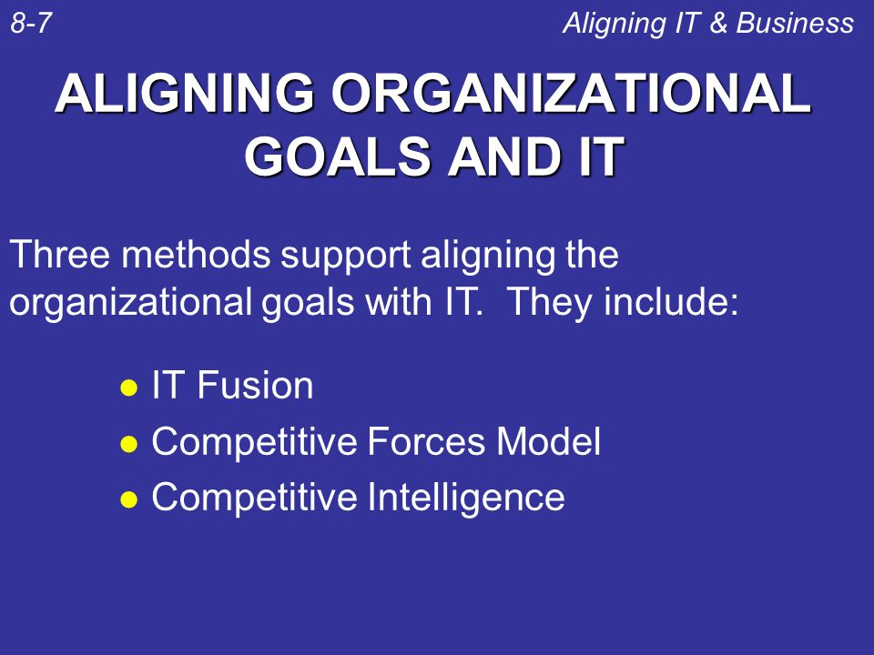 ALIGNING ORGANIZATIONAL GOALS AND IT l IT Fusion l Competitive Forces Model l Competitive Intelligence Aligning IT & Business8-7 Three methods support